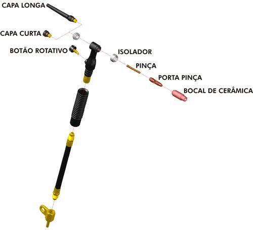 Peças de Reposição para Pistola Tig CG 26V